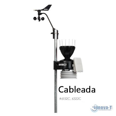 Cableada